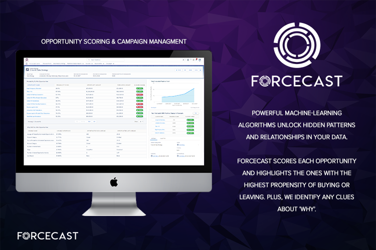 forcecast delivers Opportunity scores